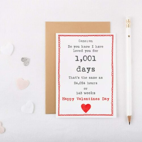 Special Date Anniversary Card